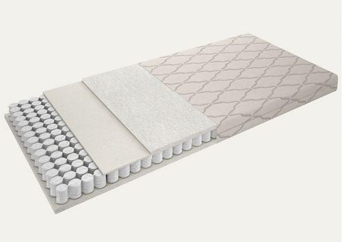 mattress pad fluffy