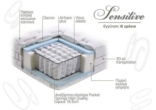 mattress sensitive 2